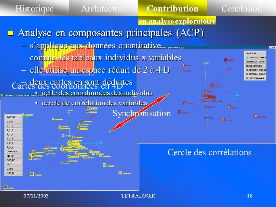 07/11/2003TETRALOGIE17 HistoriqueArchitectureContributionConclusionContribution en analyse exploratoire n Algorithmes de tris de matrices Tri par clas