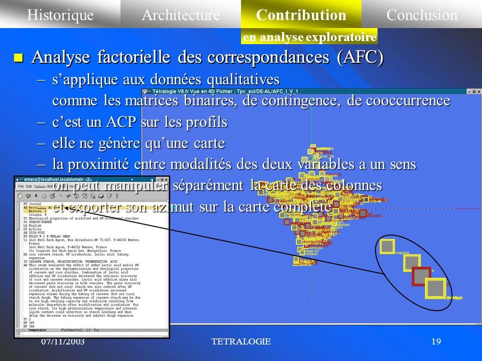 07/11/2003TETRALOGIE18 HistoriqueArchitectureContributionConclusionContribution en analyse exploratoire Cartes des coordonnées en 4D Cercle des corrél