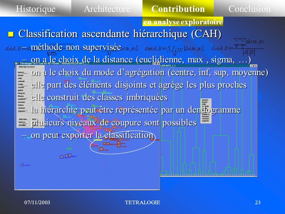 07/11/2003TETRALOGIE22 HistoriqueArchitectureContributionConclusionContribution en analyse exploratoire n Analyse procustéenne n Enlever: –la translat