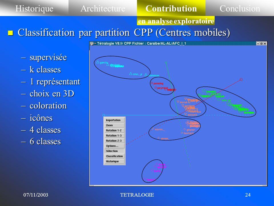 07/11/2003TETRALOGIE23 HistoriqueArchitectureContributionConclusionContribution en analyse exploratoire Niveau de coupure à 4 classes Niveau de coupur
