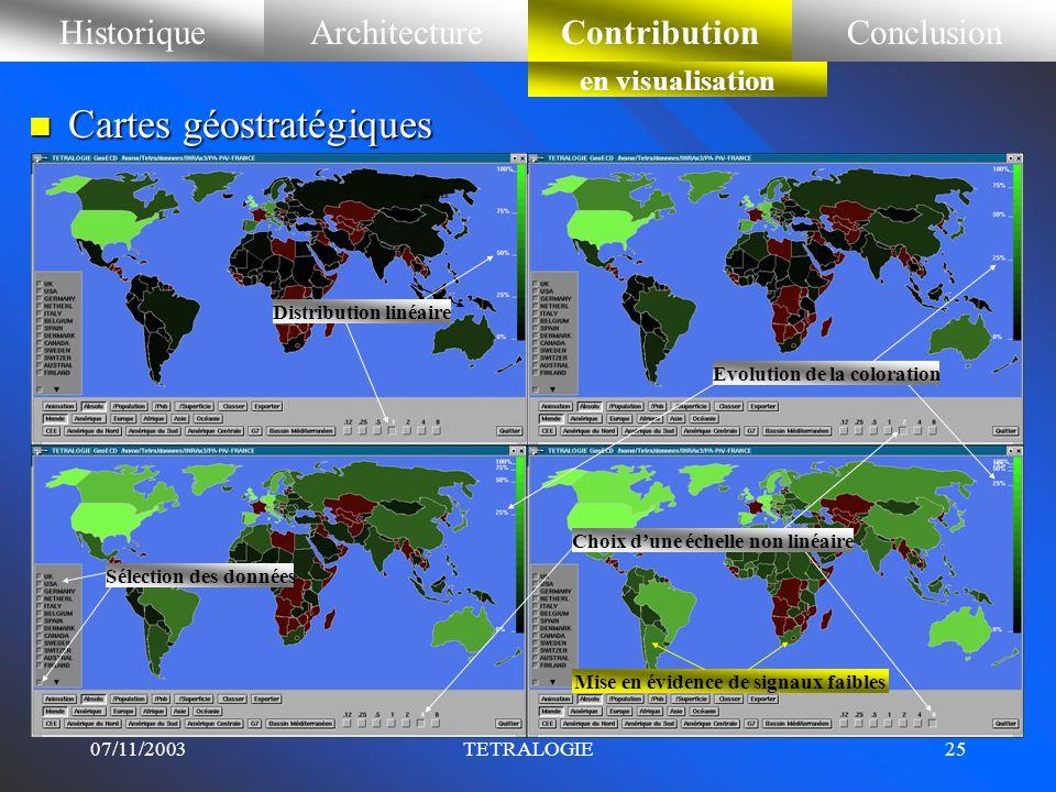 07/11/2003TETRALOGIE24 HistoriqueArchitectureContributionConclusionContribution en analyse exploratoire n Classification par partition CPP (Centres mo