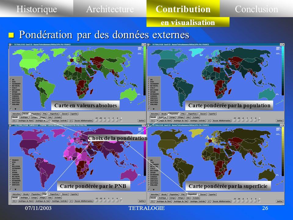 07/11/2003TETRALOGIE25 HistoriqueArchitectureContributionConclusionContribution en visualisation faibles. Distribution linéaire Choix dune échelle non