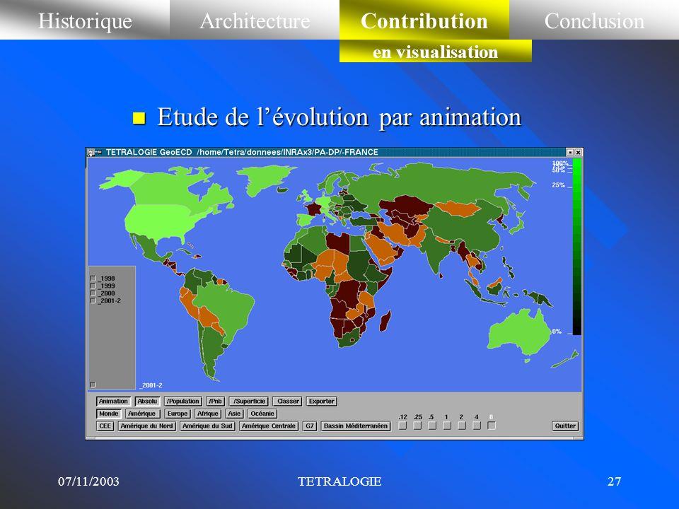 07/11/2003TETRALOGIE26 Carte pondérée par le PNB HistoriqueArchitectureContributionConclusionContribution en visualisation Carte en valeurs absolues C
