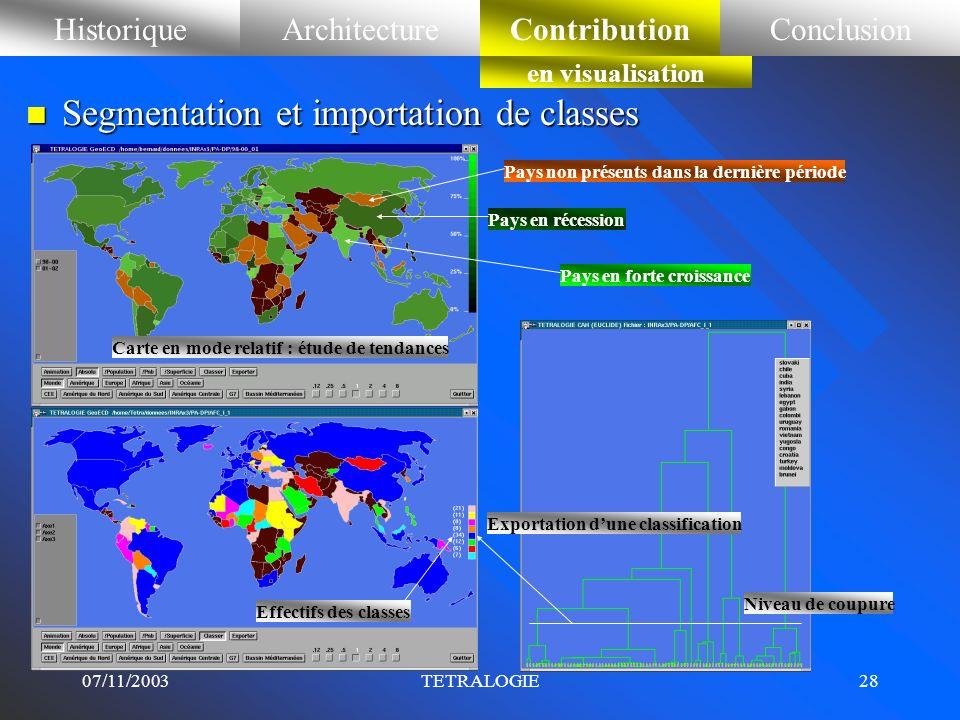 07/11/2003TETRALOGIE27 n Etude de lévolution par animation –en fonction du temps: matrice PA-DP –par défilement de chaque variable –par sélection de g