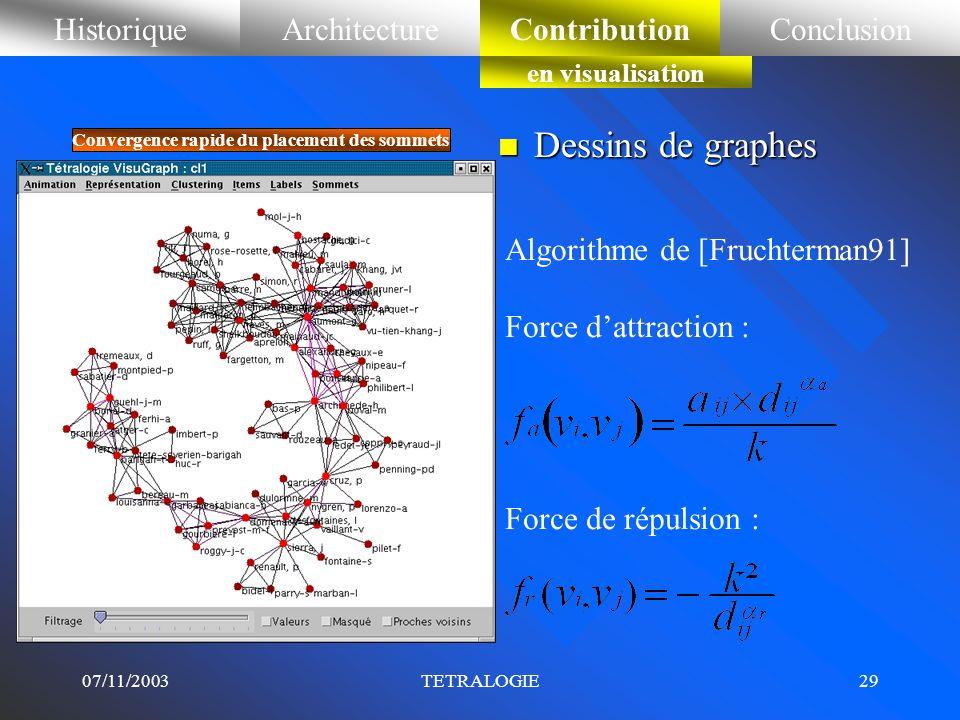 07/11/2003TETRALOGIE28 HistoriqueArchitectureContributionConclusionContribution en visualisation. Exportation dune classification Niveau de coupure Ef