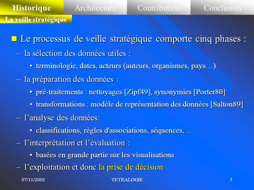 07/11/2003TETRALOGIE4 n Etudier lenvironnement et lévolution –Des marchés –Des coopérations –Des alliances –Des participations –De l'innovation –Des r