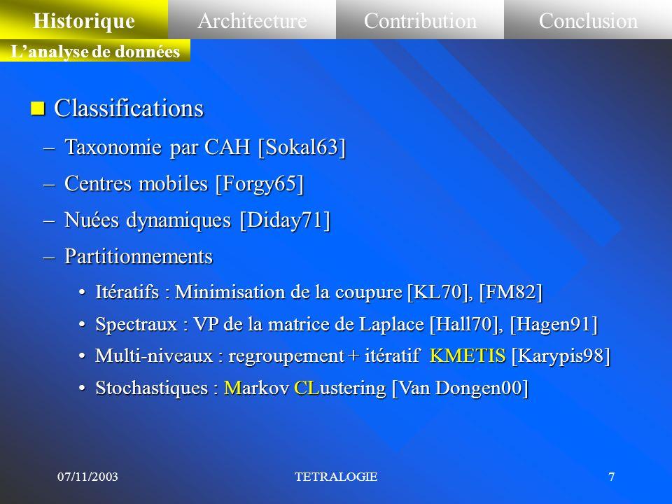 07/11/2003TETRALOGIE6 n Analyses multidimensionnelles –Fondements : Spearman & Pearson dès 1904 –Analyse canonique et ACP : [Hotteling35] –Analyse des