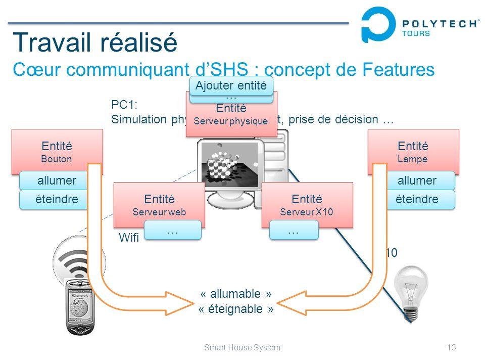 Travail réalisé Cœur communiquant dSHS : concept de Features 13Smart House System Wifi X10 PC1: Simulation physique de lhabitat, prise de décision … E