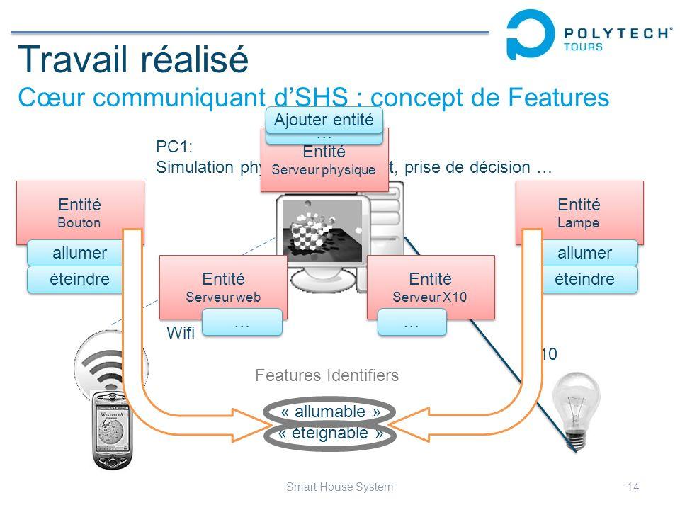 Travail réalisé Cœur communiquant dSHS : concept de Features 14Smart House System Wifi X10 PC1: Simulation physique de lhabitat, prise de décision … E