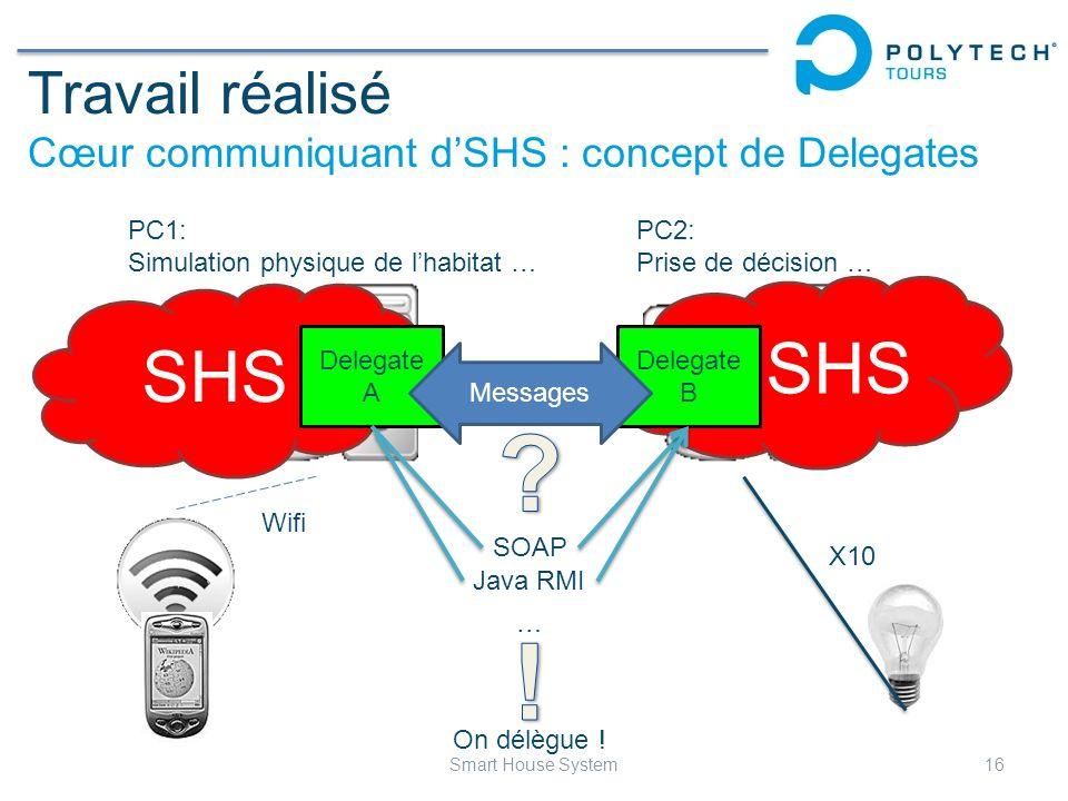 Travail réalisé Cœur communiquant dSHS : concept de Delegates 16Smart House System Wifi Ethernet X10 PC1: Simulation physique de lhabitat … PC2: Prise