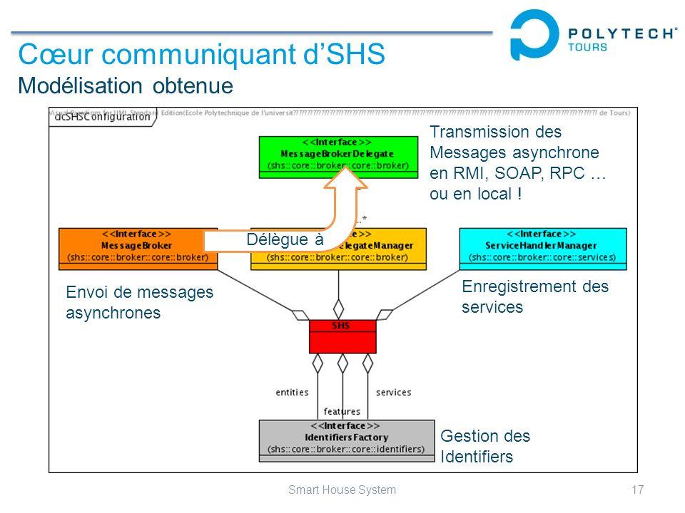 Cœur communiquant dSHS Modélisation obtenue 17Smart House System Transmission des Messages asynchrone en RMI, SOAP, RPC … ou en local ! Envoi de messa