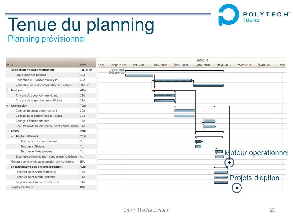 Tenue du planning Planning prévisionnel 20Smart House System Moteur opérationnel Projets doption