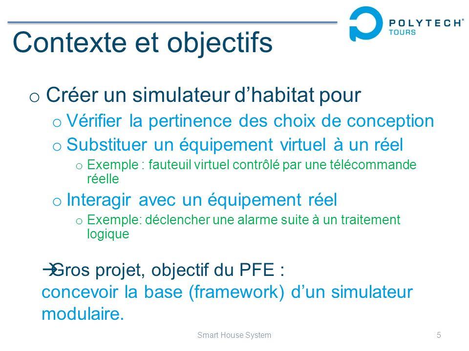 Contexte et objectifs 6Smart House System Wifi X10, 1-Wire… PC1: Simulation physique de lhabitat, prise de décision …