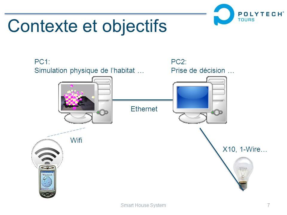 Démonstration Mise en œuvre des 3 projets doption 28Smart House System Wifi Serveur physique + interface de contrôle Serveur X10 CM15 USB X10 Télécommande X10 RF RF