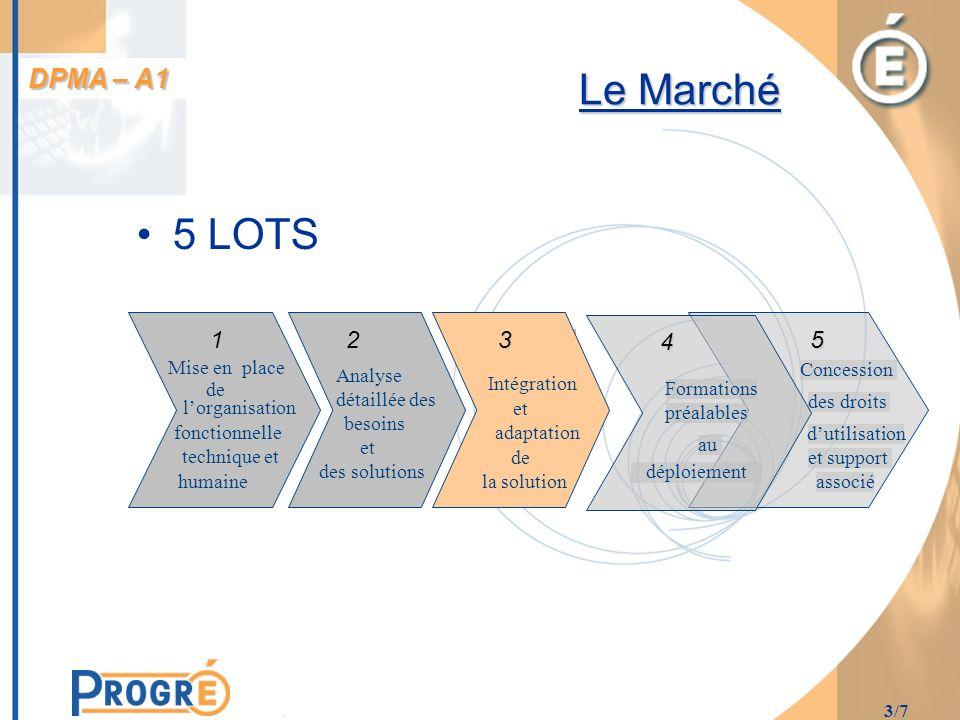 4/7 DPMA – A1 Le Marché Intégration et adaptation de la solution 3 Vérif.