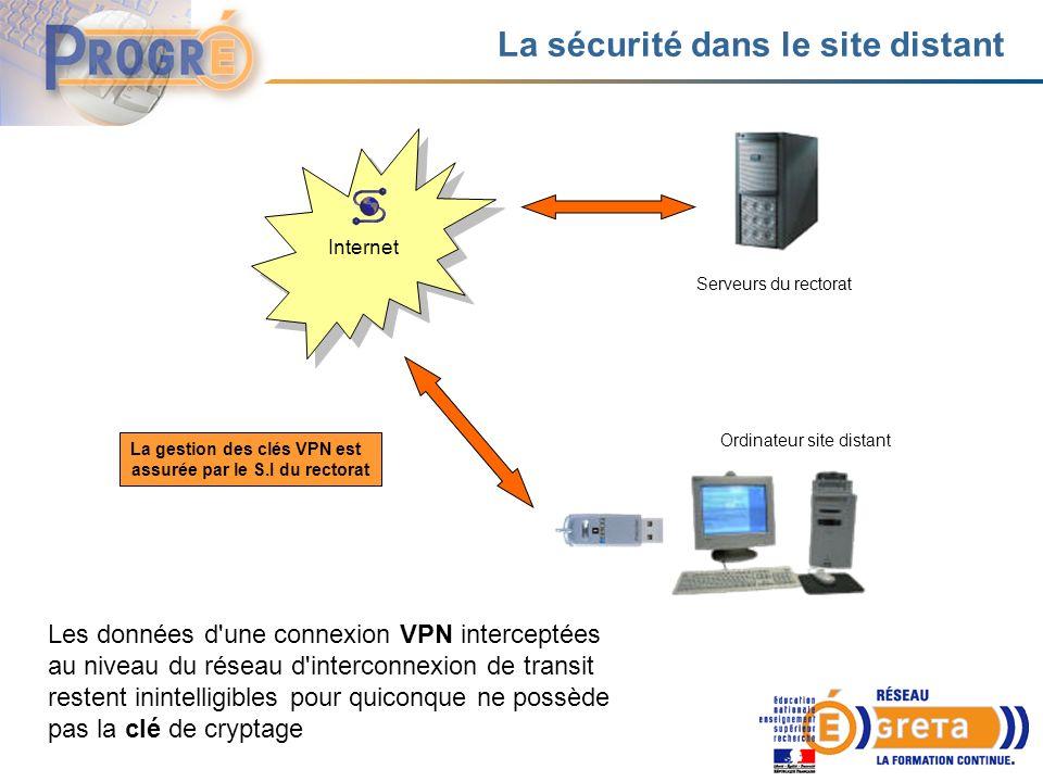 La sécurité dans le site distant Internet Les données d une connexion VPN interceptées au niveau du réseau d interconnexion de transit restent inintelligibles pour quiconque ne possède pas la clé de cryptage Serveurs du rectorat La gestion des clés VPN est assurée par le S.I du rectorat Ordinateur site distant