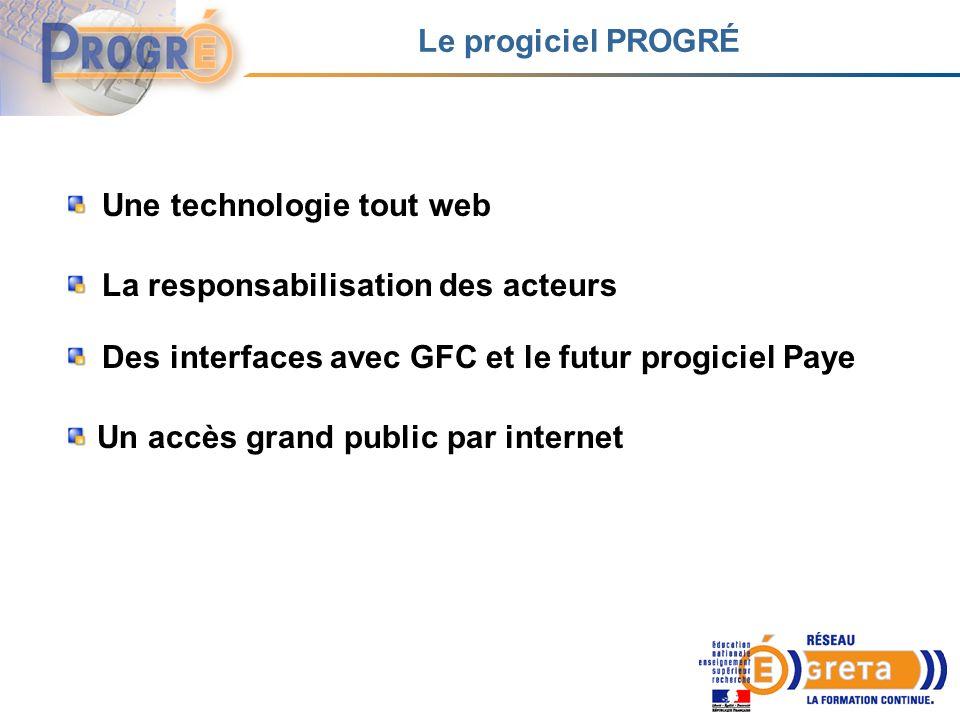 Le progiciel PROGRÉ La responsabilisation des acteurs Une technologie tout web Des interfaces avec GFC et le futur progiciel Paye Un accès grand public par internet