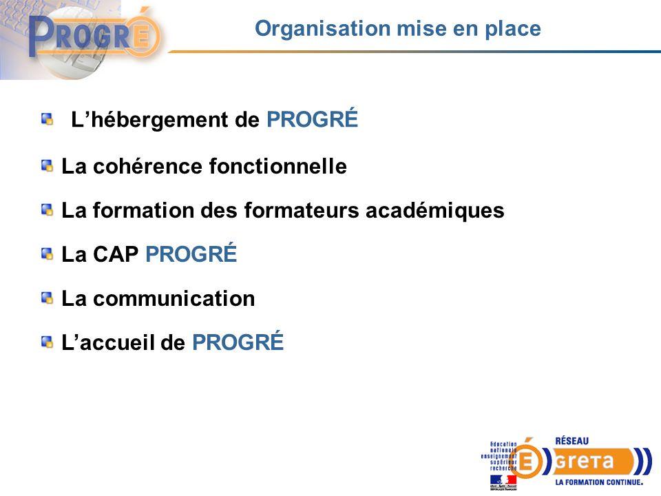 Organisation mise en place Lhébergement de PROGRÉ La cohérence fonctionnelle La formation des formateurs académiques La CAP PROGRÉ La communication Laccueil de PROGRÉ