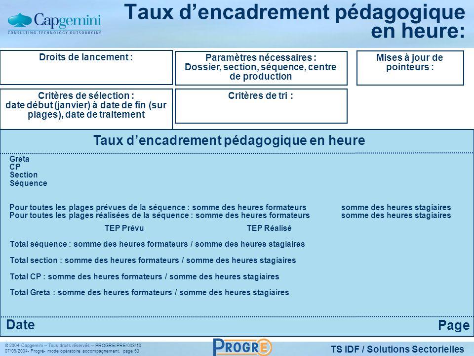 TS IDF / Solutions Sectorielles © 2004 Capgemini – Tous droits réservés – PROGRE/PRE/003/10 07/09/2004- Progré- mode opératoire accompagnement, page 53 Taux dencadrement pédagogique en heure: Droits de lancement : Critères de sélection : date début (janvier) à date de fin (sur plages), date de traitement Paramètres nécessaires : Dossier, section, séquence, centre de production Critères de tri : Mises à jour de pointeurs : Taux dencadrement pédagogique en heure Page Date Greta CP Section Séquence Pour toutes les plages prévues de la séquence : somme des heures formateurs somme des heures stagiaires Pour toutes les plages réalisées de la séquence : somme des heures formateurs somme des heures stagiaires TEP PrévuTEP Réalisé Total séquence : somme des heures formateurs / somme des heures stagiaires Total section : somme des heures formateurs / somme des heures stagiaires Total CP : somme des heures formateurs / somme des heures stagiaires Total Greta : somme des heures formateurs / somme des heures stagiaires