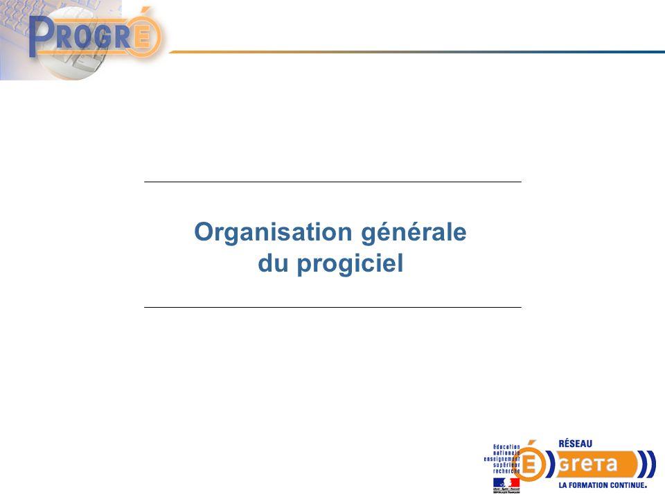 Organisation générale du progiciel