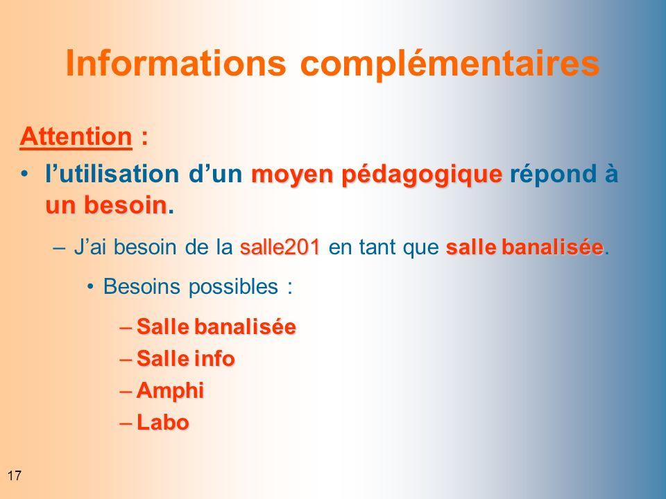 17 Informations complémentaires Attention : moyen pédagogique un besoinlutilisation dun moyen pédagogique répond à un besoin. salle201salle banalisée