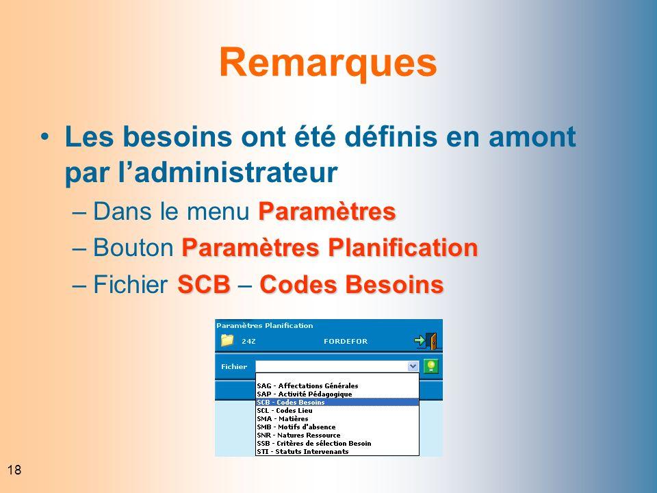18 Remarques Les besoins ont été définis en amont par ladministrateur Paramètres –Dans le menu Paramètres ParamètresPlanification –Bouton Paramètres P