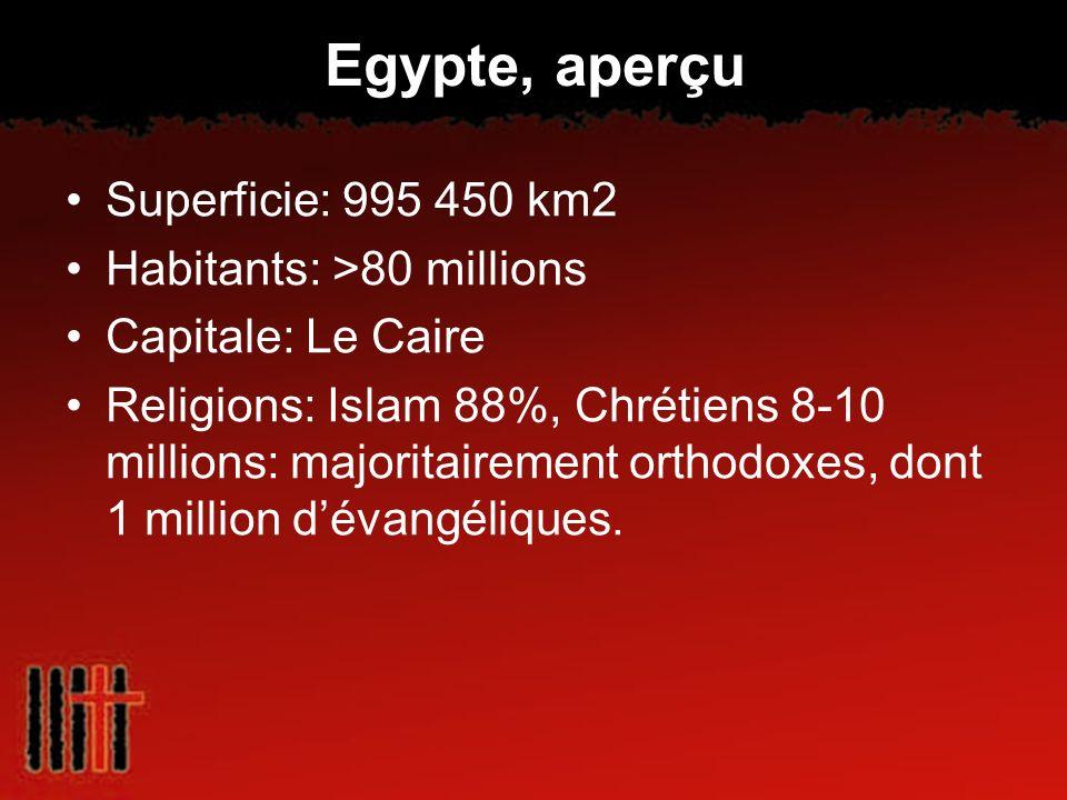 Egypte, aperçu Superficie: 995 450 km2 Habitants: >80 millions Capitale: Le Caire Religions: Islam 88%, Chrétiens 8-10 millions: majoritairement ortho