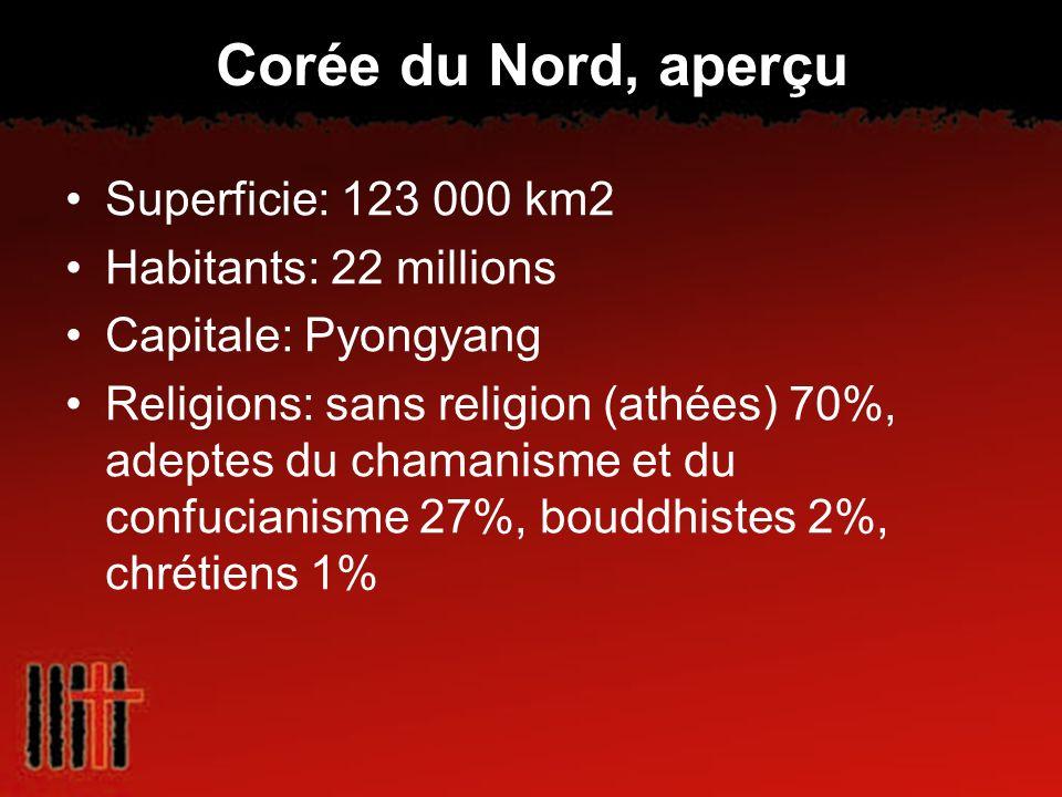 Corée du Nord, aperçu Superficie: 123 000 km2 Habitants: 22 millions Capitale: Pyongyang Religions: sans religion (athées) 70%, adeptes du chamanisme