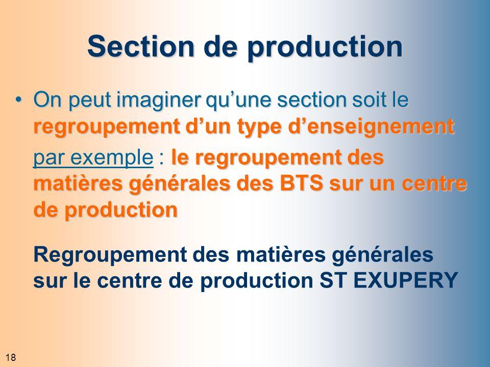 18 Section de production On peut imaginer quune section soit le regroupement dun type denseignementOn peut imaginer quune section soit le regroupement