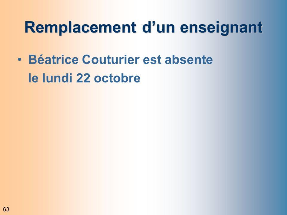 63 Remplacement dun enseignant Béatrice Couturier est absente le lundi 22 octobre