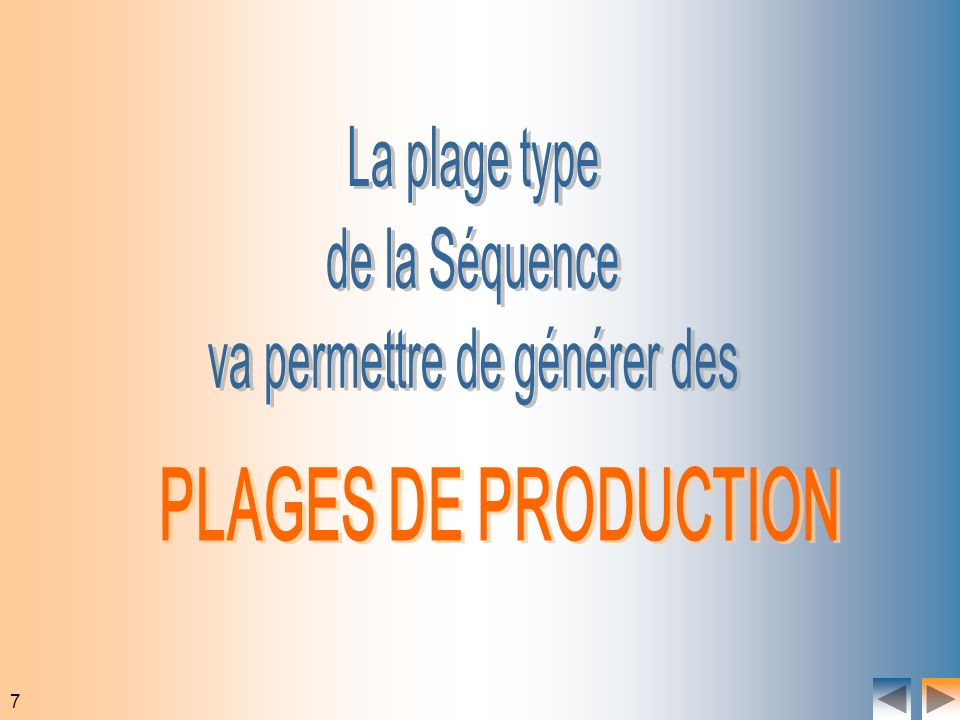 8 Centre de ProductionGRETA Budget Gestion de la production Plage Mardi 25 sept.