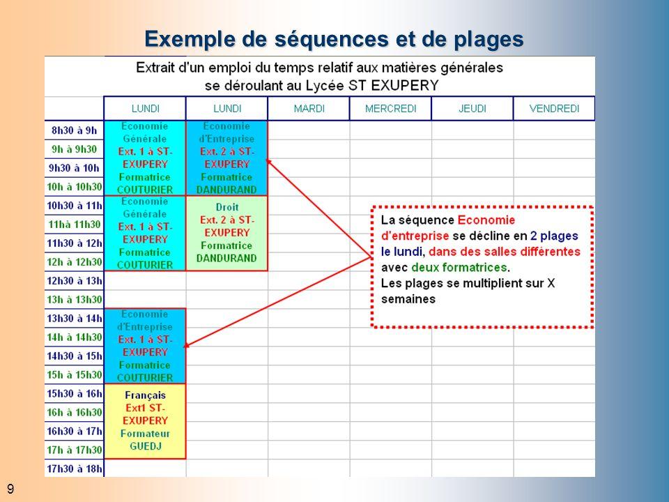 9 Exemple de séquences et de plages