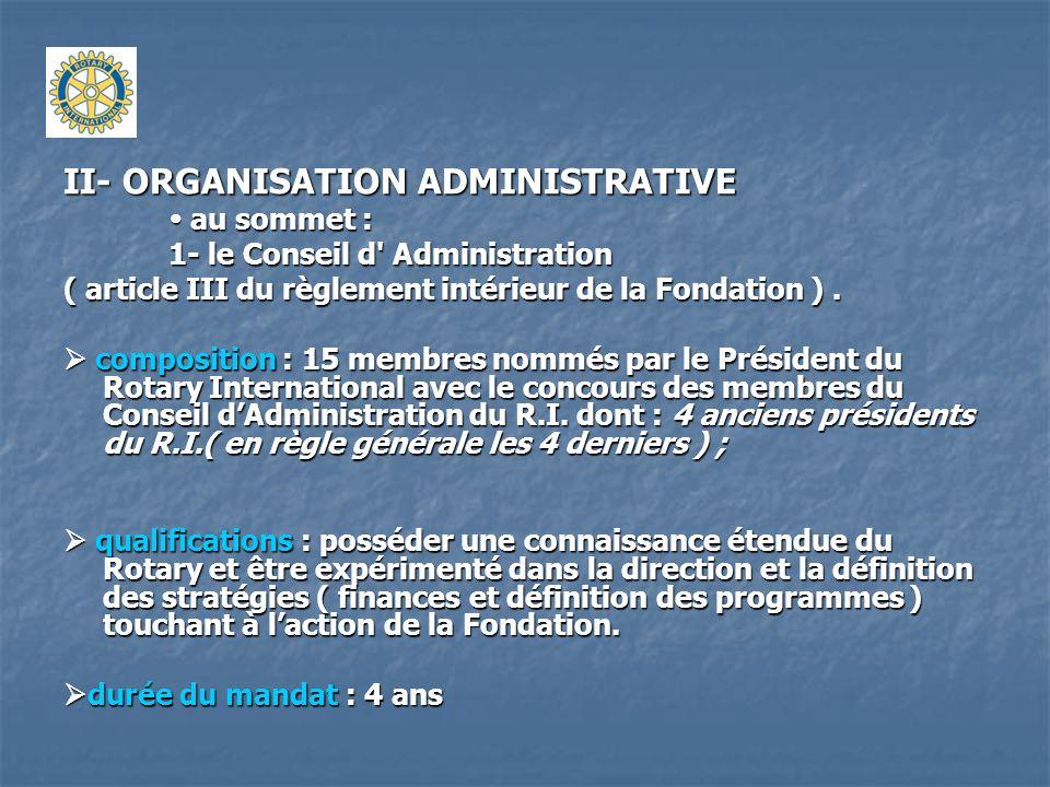 II- ORGANISATION ADMINISTRATIVE au sommet : au sommet : 1- le Conseil d' Administration ( article III du règlement intérieur de la Fondation ). compos