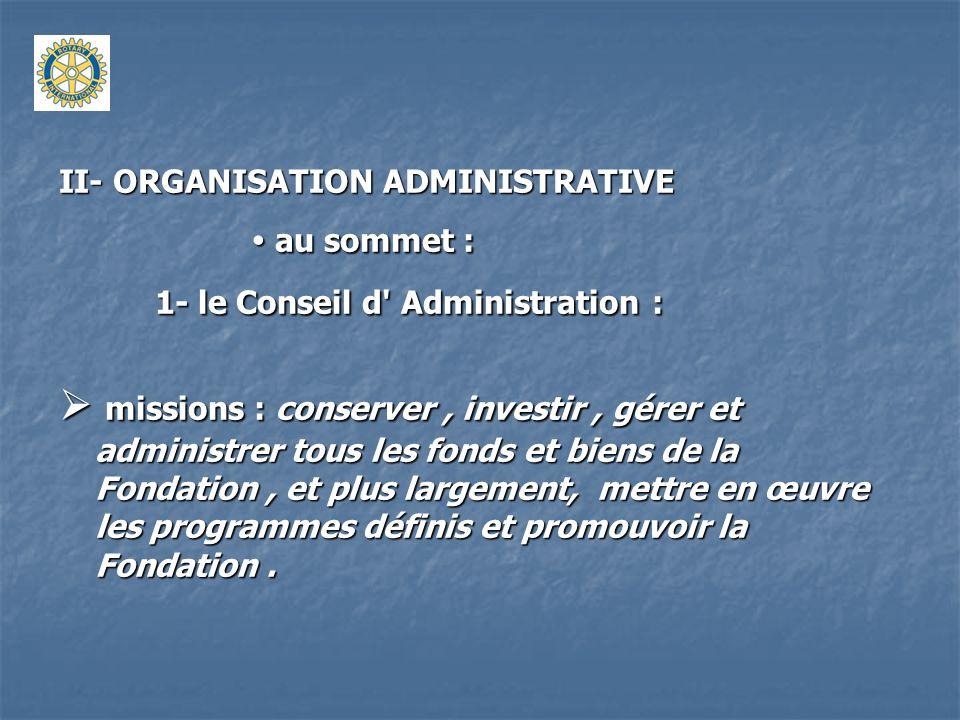 II- ORGANISATION ADMINISTRATIVE au sommet : au sommet : 1- le Conseil d' Administration : missions : conserver, investir, gérer et administrer tous le