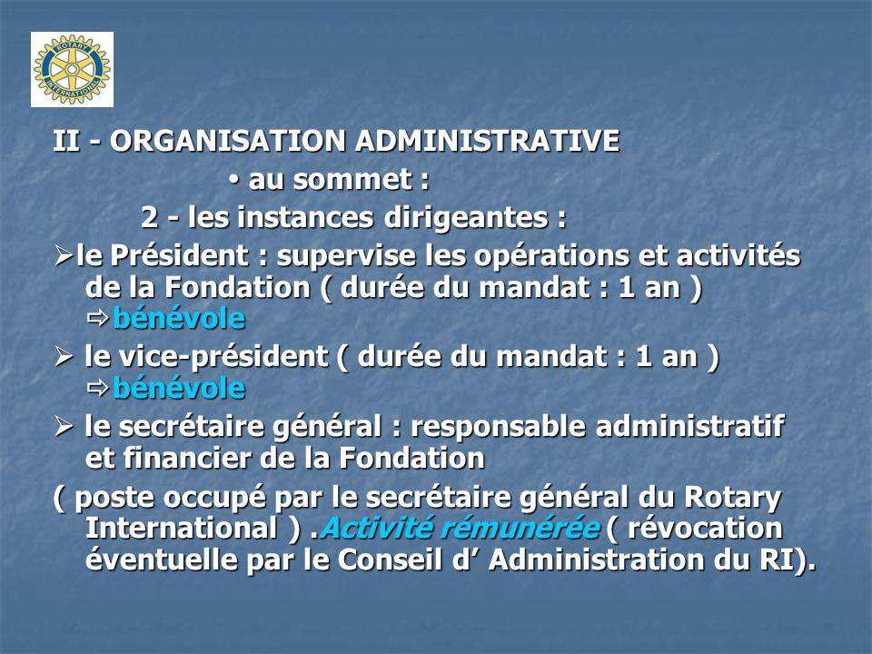 II - ORGANISATION ADMINISTRATIVE au sommet : au sommet : 2 - les instances dirigeantes : le Président : supervise les opérations et activités de la Fo