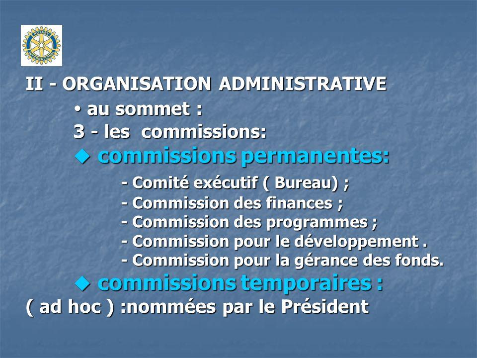 II - ORGANISATION ADMINISTRATIVE au sommet : au sommet : 3 - les commissions: commissions permanentes: commissions permanentes: - Comité exécutif ( Bu