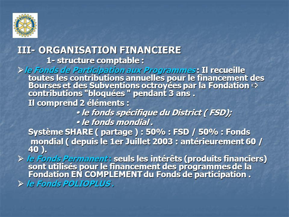 III- ORGANISATION FINANCIERE 1- structure comptable : le Fonds de Participation aux Programmes : Il recueille toutes les contributions annuelles pour