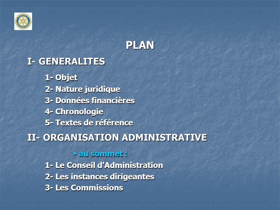PLAN (Suite) à la base ( district ) : à la base ( district ) : 4- La Commission Fondation Rotary III- ORGANISATION FINANCIERE IV- PROGRAMMES V- SOUTIENS VI- PLAN VISION POUR LAVENIR VII- CONCLUSION