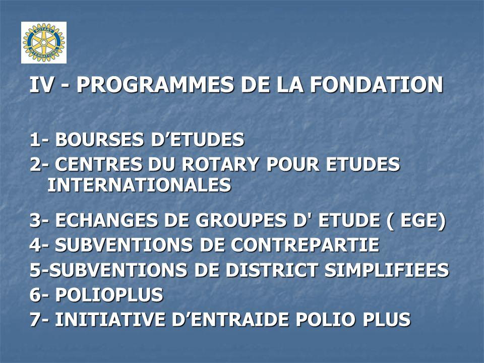 IV - PROGRAMMES DE LA FONDATION 1- BOURSES DETUDES 2- CENTRES DU ROTARY POUR ETUDES INTERNATIONALES 3- ECHANGES DE GROUPES D' ETUDE ( EGE) 4- SUBVENTI