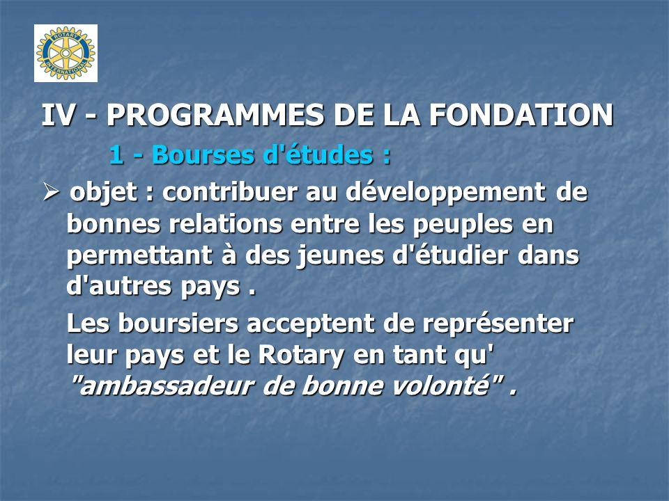 IV - PROGRAMMES DE LA FONDATION 1 - Bourses d'études : objet : contribuer au développement de bonnes relations entre les peuples en permettant à des j