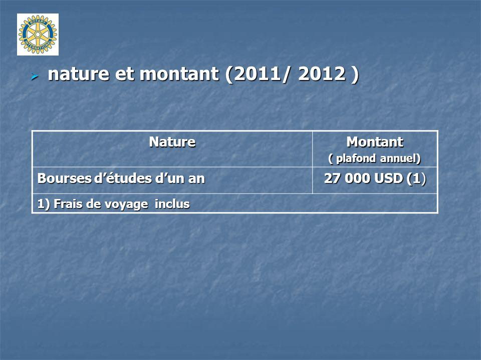 nature et montant (2011/ 2012 ) nature et montant (2011/ 2012 )NatureMontant ( plafond annuel) Bourses détudes dun an 27 000 USD (1) 1) Frais de voyag