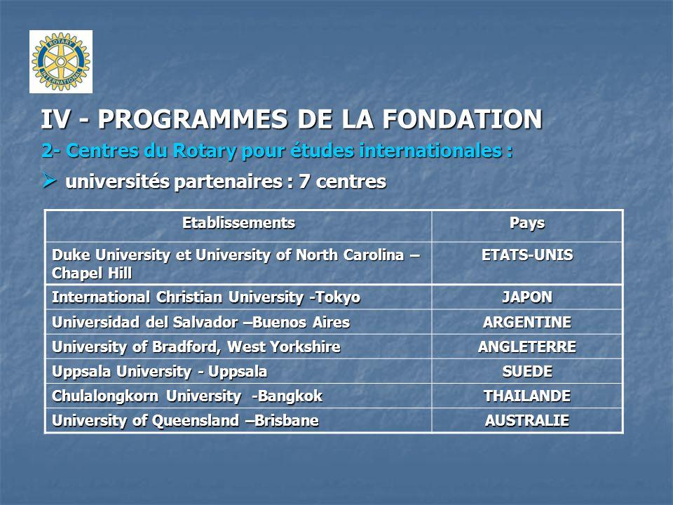 IV - PROGRAMMES DE LA FONDATION 2- Centres du Rotary pour études internationales : universités partenaires : 7 centres universités partenaires : 7 cen