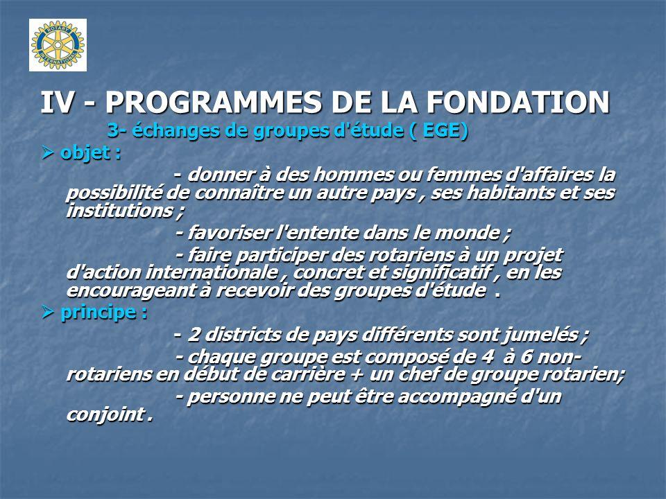 IV - PROGRAMMES DE LA FONDATION 3- échanges de groupes d'étude ( EGE) objet : objet : - donner à des hommes ou femmes d'affaires la possibilité de con