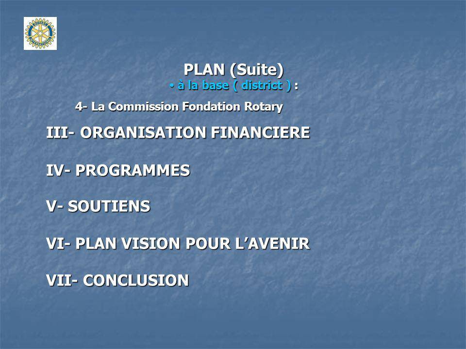 II - ORGANISATION ADMINISTRATIVE au sommet : au sommet : 3 - les commissions: commissions permanentes: commissions permanentes: - Comité exécutif ( Bureau) ; - Commission des finances ; - Commission des programmes ; - Commission pour le développement.