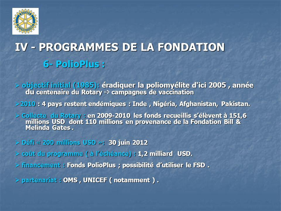 IV - PROGRAMMES DE LA FONDATION 6- PolioPlus : objectif initial (1985): éradiquer la poliomyélite d'ici 2005, année du centenaire du Rotary campagnes