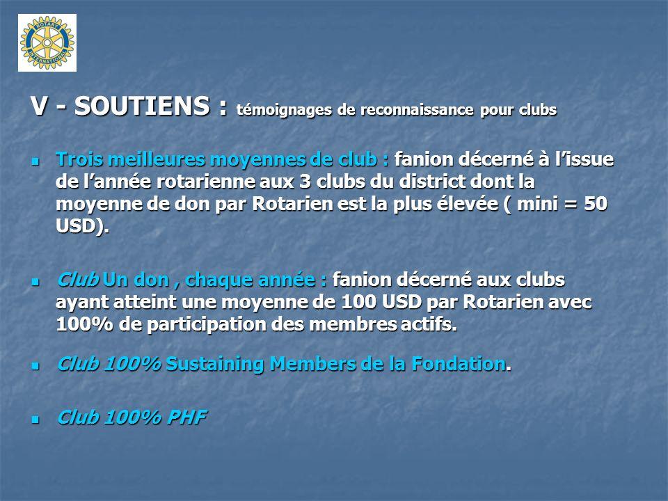 V - SOUTIENS : témoignages de reconnaissance pour clubs Trois meilleures moyennes de club : fanion décerné à lissue de lannée rotarienne aux 3 clubs d