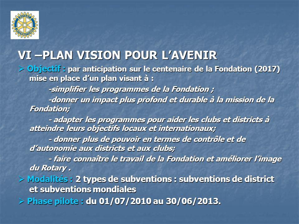 VI –PLAN VISION POUR LAVENIR Objectif : par anticipation sur le centenaire de la Fondation (2017) mise en place dun plan visant à : Objectif : par ant