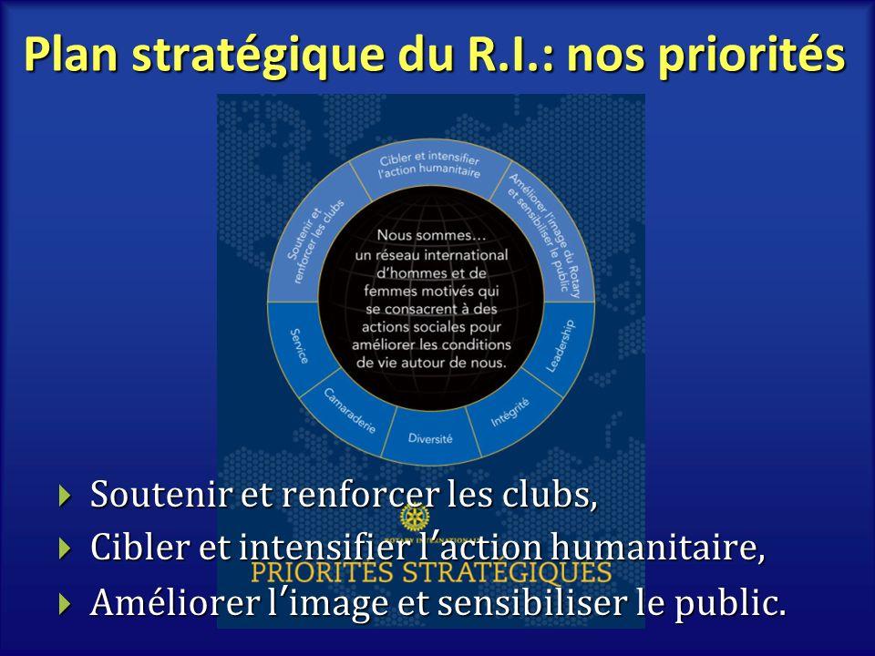 Plan stratégique du R.I.: nos priorités Soutenir et renforcer les clubs, Cibler et intensifier laction humanitaire, Améliorer limage et sensibiliser l