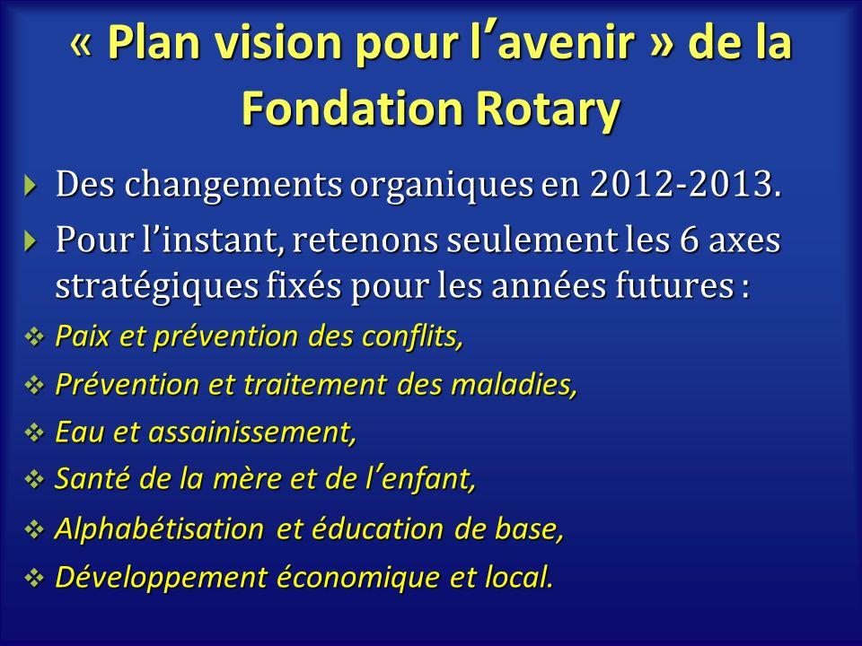 « Plan vision pour lavenir » de la Fondation Rotary Des changements organiques en 2012-2013. Des changements organiques en 2012-2013. Pour linstant, r