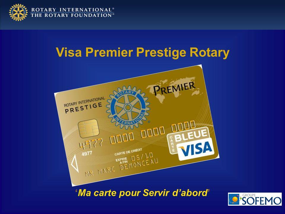 …………………………………………………………………………………………………………………………………………………………….……………..…..….. Cliquez et modifiez le titre Ma carte pour Servir dabord Visa Premier Presti
